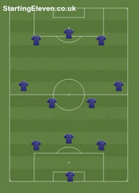 3-4-3 football formation