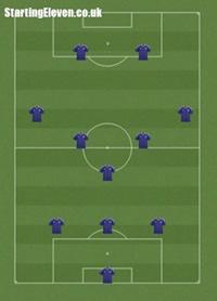 3-5-2 football formation