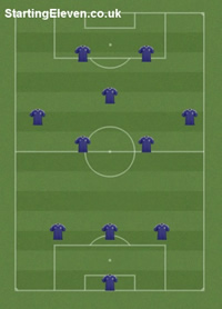 3-5-2 (attacking) football formation