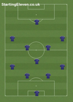 4-1-4-1 Formation