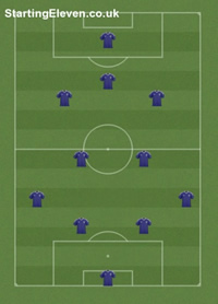 4-2-3-1 football formation