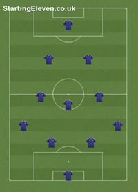 4-3-2-1 formation