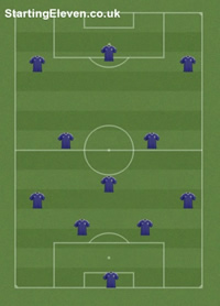 All out attack football formation