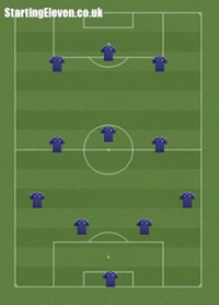 4-3-3 football formation