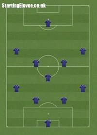 4-5-1 football formation