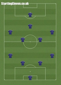4-5-1 (attacking) football formation