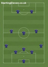5-3-2 football formation