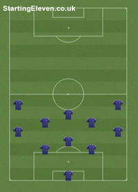 Park The Bus football formation