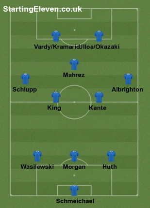 Leicester Formation