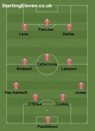 Sunderland Formation