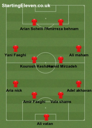 Player search - Hamid-mirzadeh - Starting Eleven