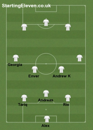 User generated - 3-4-3