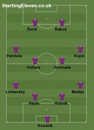Zapowiedz, analiza, typ meczu Viktoria Plzen vs AS Roma