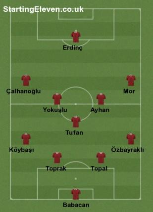 zapowiedz analiza darmowy typ mecz hull vs Chelsea. Meczeweb zapowiedz analiza darmowy typ mecz Turcja vs Ukraina meczeweb