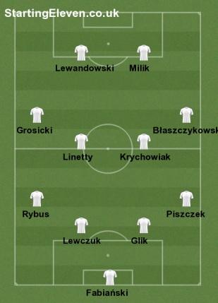 zapowiedz analiza darmowy typ mecz hull vs Chelsea. Meczeweb zapowiedz analiza darmowy typ mecz Polska vs Dania meczeweb