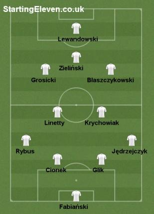 zapowiedz analiza darmowy typ mecz hull vs Chelsea. Meczeweb zapowiedz analiza darmowy typ mecz Polska vs Armenia meczeweb