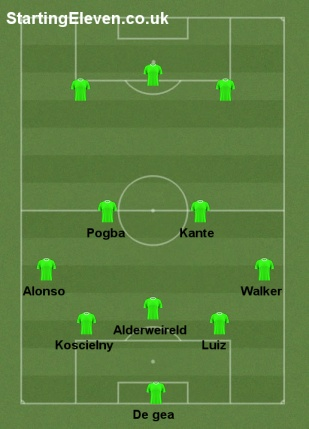 User generated - 3-4-3 / 5-2-3