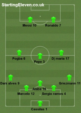 User generated - 5-3-2