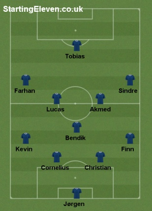 User generated - 4-1-4-1