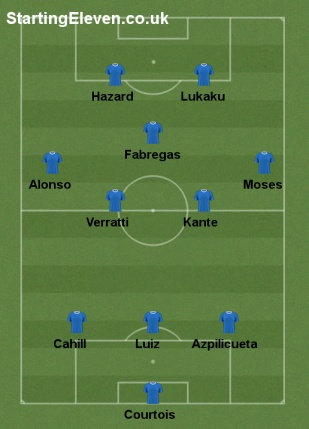 User generated - 3-5-2 (Attacking)