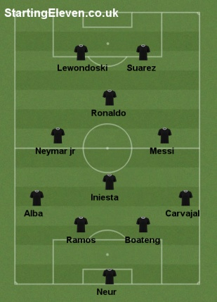 User generated - 4-4-2 (Diamond)