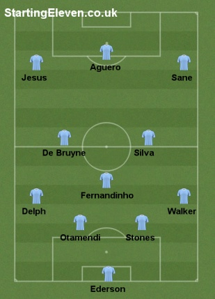 User generated - 4-3-3 Alternative