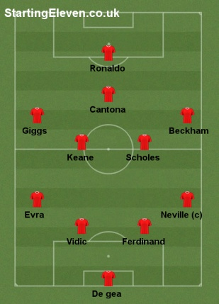 User generated - 4-5-1 (attacking)
