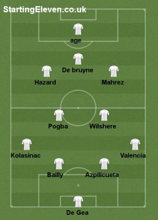 User generated - 4-2-3-1