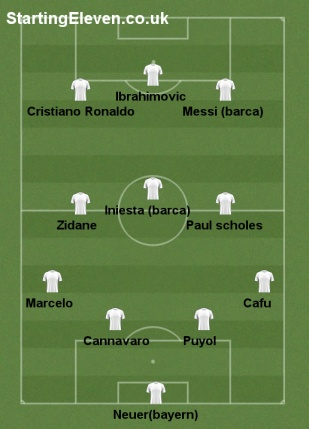 User generated - 4-3-3